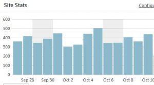 thecoolads visits statistics